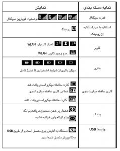 مودم ایرانسل LH96