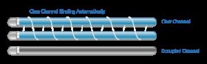 TL-WN881ND, کارت شبکه TP-LINK, کارت شبکه بیسیم