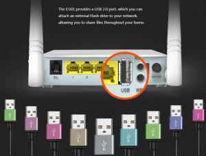d301v2, قیمت مودم تندا d301, مودم ADSL, مودم تندا