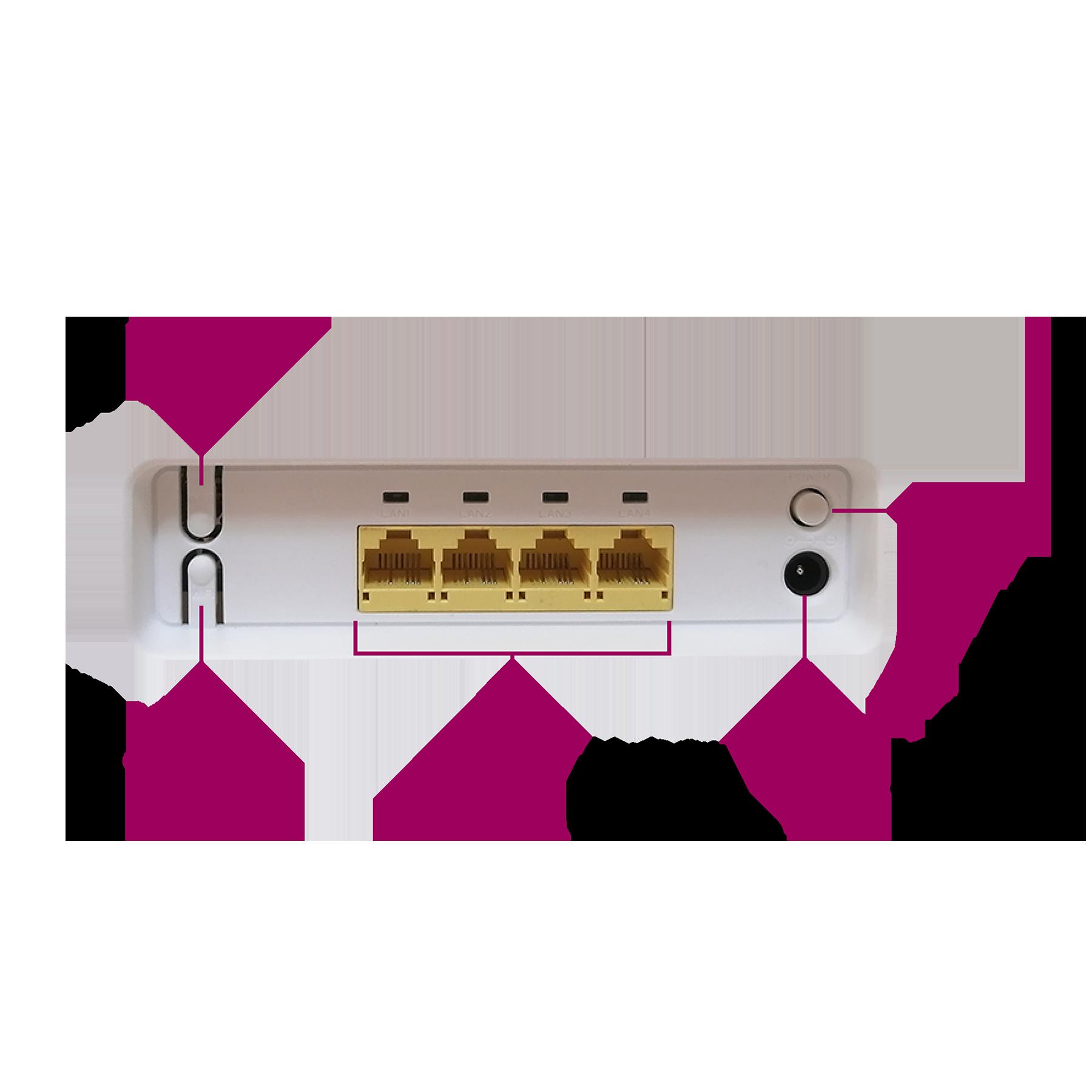 FD-i40-B1, خرید مودم, مودم 4G ایرانسل, مودم آنلاک FD-i40-B1, مودم ایرانسل