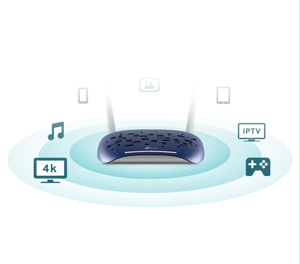 TD-W8961N, td-w8961n قیمت, VDSL/ADSL, خرید مودم, مودم ADSL, مودم تی پی لینک